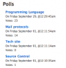 Polls archive page